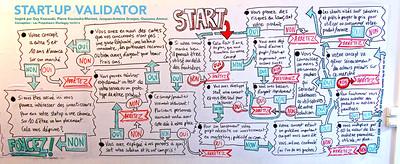 Plan startup validator